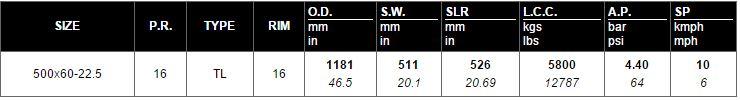 Primex Logstomper Metric SteelFlex HF-2 Forestry Tire 500x60-22.5 Spec Chart