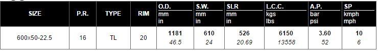 Primex Logstomper Metric SteelFlex HF-2 Forestry Tire 600x50-22.5 Spec Chart
