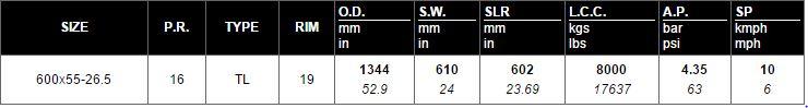 Primex Logstomper Metric SteelFlex HF-2 Forestry Tire 600x55-26.5 Spec Chart