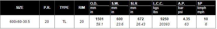 Primex Logstomper Metric SteelFlex HF-2 Forestry Tire 600x60-30.5 Spec Chart