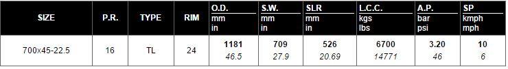 Primex Logstomper Metric SteelFlex HF-2 Forestry Tire 700x45-22.5 Spec Chart