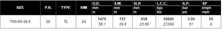 Primex Logstomper Metric SteelFlex HF-2 Forestry Tire 750x55-26.5 Spec Chart