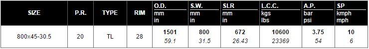 Primex Logstomper Metric SteelFlex HF-2 Forestry Tire 800x45-30.5 Spec Chart